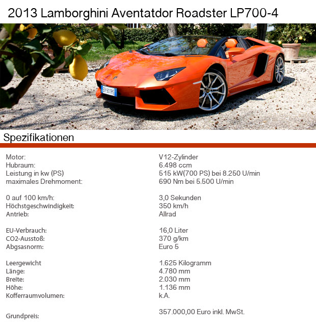 Datenblatt-lamborghini-roadster1 in Fahrbericht Lamborghini Aventador Roadster - Deus in machina