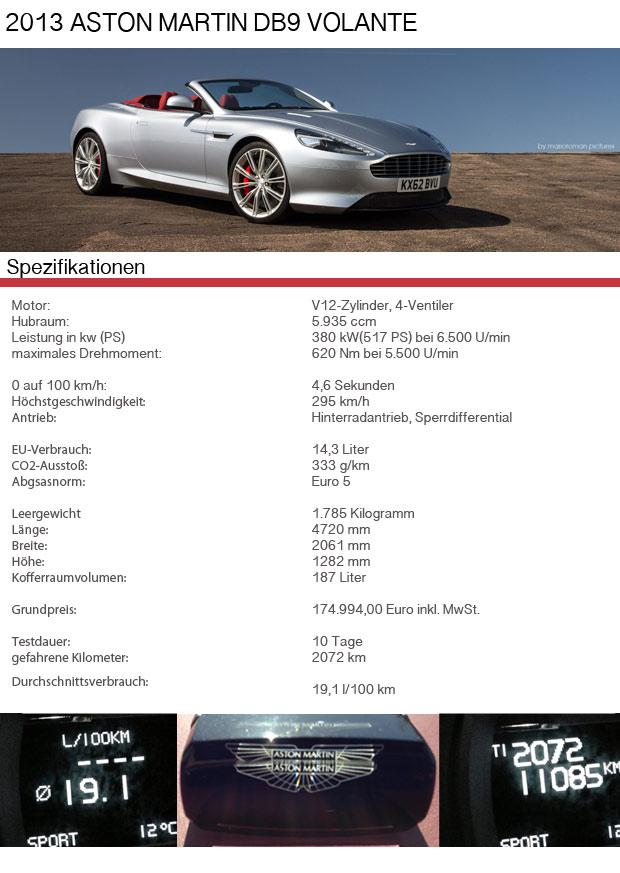Spezifikationen-db91 in Fahrbericht 2013 Aston Martin DB9 Volante - Stil kann man doch kaufen!
