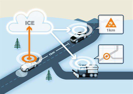 Mehr Sicherheit und effektiver Winterdienst